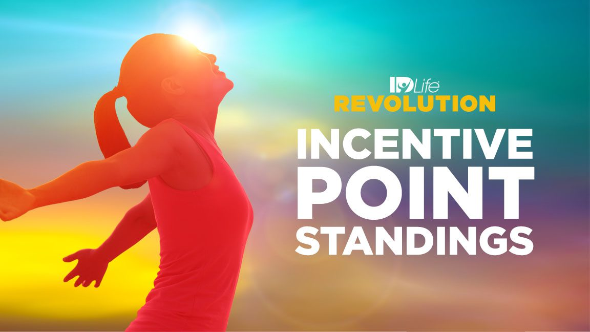 Revolution Incentive Point Standings